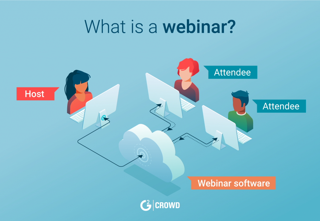 """Webinar software allows you to connect with your audience in a live or simulated live """"seminar"""" experience over the Internet."""